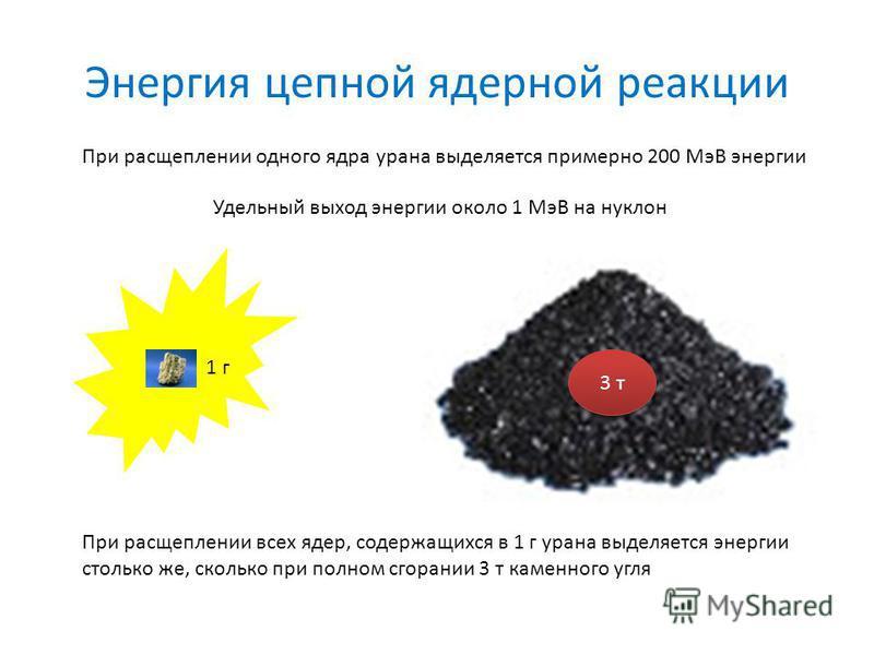 Энергия цепной ядерной реакции При расщеплении всех ядер, содержащихся в 1 г урана выделяется энергии столько же, сколько при полном сгорании 3 т каменного угля При расщеплении одного ядра урана выделяется примерно 200 МэВ энергии Удельный выход энер