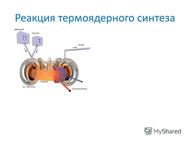 Реакция термоядерного синтеза