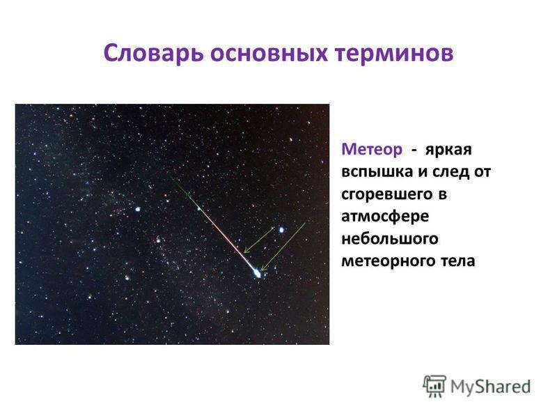 Словарь основных терминов Метеор - яркая вспышка и след от сгоревшего в атмосфере небольшого метеорного тела