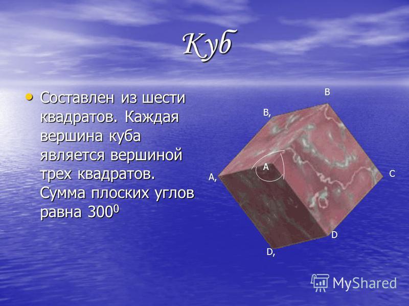 Куб Составлен из шести квадратов. Каждая вершина куба является вершиной трех квадратов. Сумма плоских углов равна 300 0 Составлен из шести квадратов. Каждая вершина куба является вершиной трех квадратов. Сумма плоских углов равна 300 0 A B C D A, B,