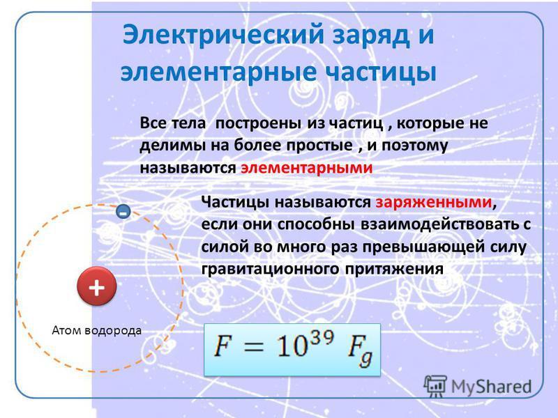 Электрический заряд и элементарные частицы + + - Все тела построены из частиц, которые не делимы на более простые, и поэтому называются элементарными Частицы называются заряженными, если они способны взаимодействовать с силой во много раз превышающей