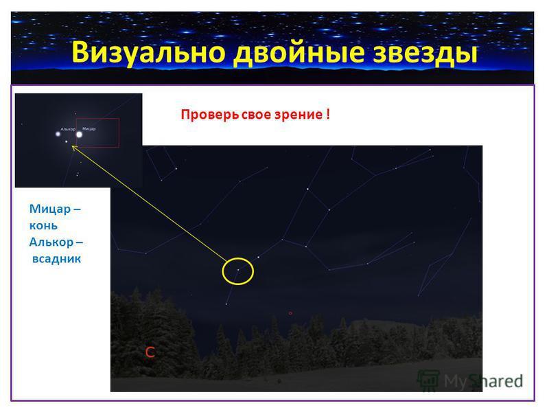 Визуально двойные звезды Проверь свое зрение ! Мицар – конь Алькор – всадник