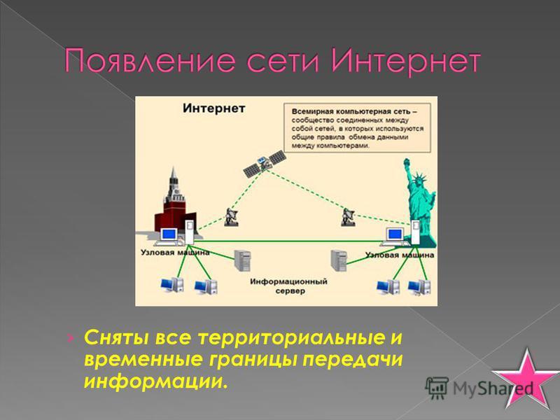 Сняты все территориальные и временные границы передачи информации.
