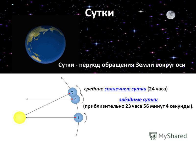 Сутки звёздные сутки (приблизительно 23 часа 56 минут 4 секунды). средние солнечные сутки (24 часа) солнечные сутки Сутки - период обращения Земли вокруг оси