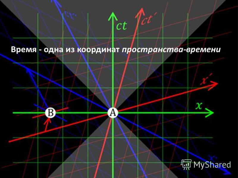 Время - одна из координат пространства-времени