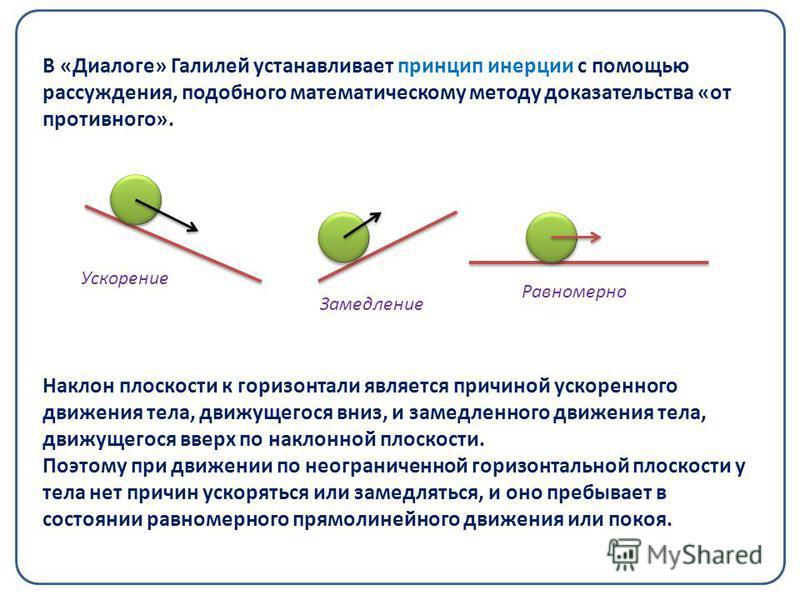В «Диалоге» Галилей устанавливает принцип инерции с помощью рассуждения, подобного математическому методу доказательства «от противного». Наклон плоскости к горизонтали является причиной ускоренного движения тела, движущегося вниз, и замедленного дви
