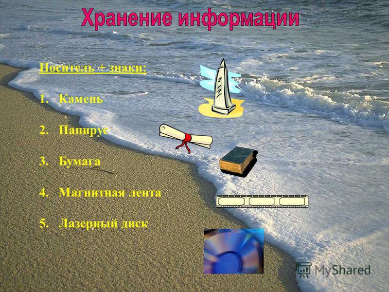 Носитель + знаки: 1. Камень 2. Папирус 3. Бумага 4. Магнитная лента 5. Лазерный диск