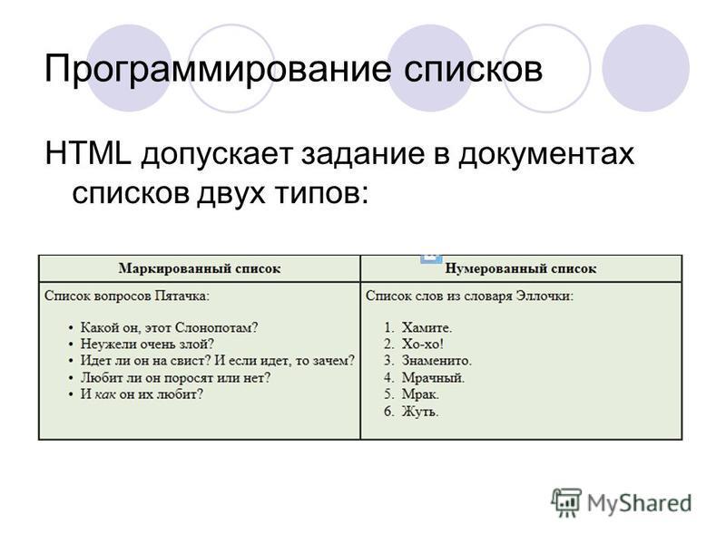 Программирование списков HTML допускает задание в документах списков двух типов: