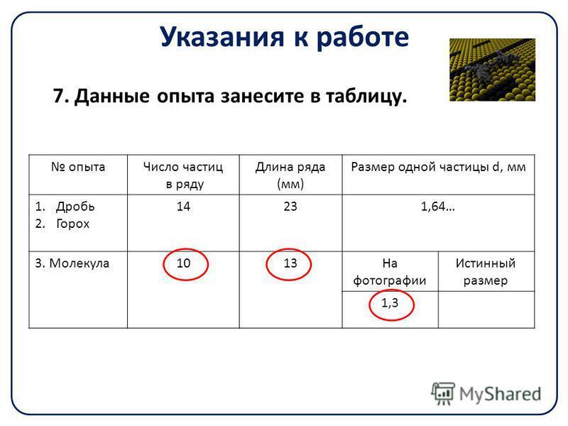 Указания к работе опыта Число частиц в ряду Длина ряда (мм) Размер одной частицы d, мм 1. Дробь 2. Горох 14231,64… 3. Молекула 1013На фотографии Истинный размер 1,3 7. Данные опыта занесите в таблицу.