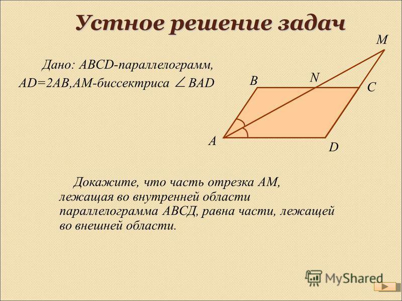 Устное решение задач Дано: АВСD-параллелограмм, АD=2АВ,АМ-биссектриса ВАD Докажите, что часть отрезка АМ, лежащая во внутренней области параллелограмма АВСД, равна части, лежащей во внешней области. A B C D M N