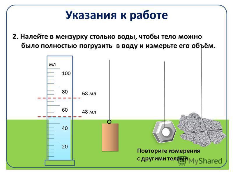 Указания к работе 2. Налейте в мензурку столько воды, чтобы тело можно было полностью погрузить в воду и измерьте его объём. 20 40 60 80 100 мл Повторите измерения с другими телами 48 мл 68 мл