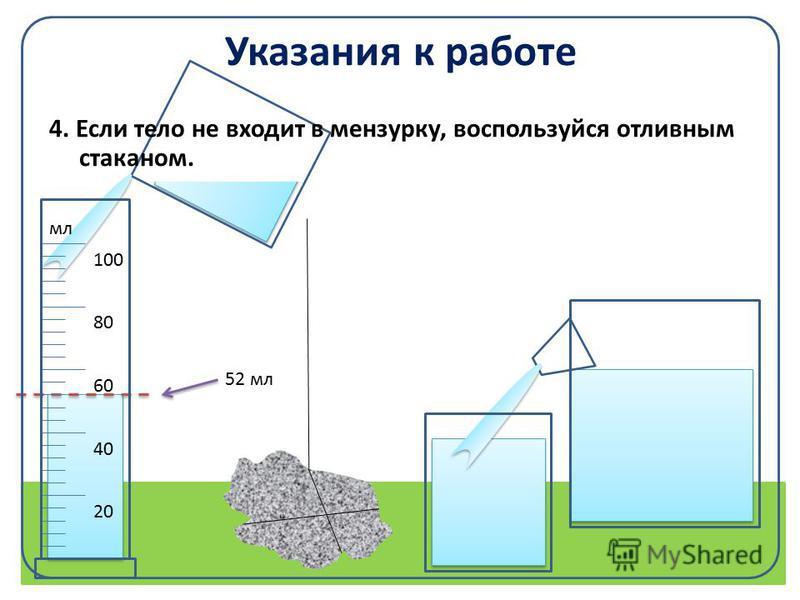 Указания к работе 4. Если тело не входит в мензурку, воспользуйся отливным стаканом. 20 40 60 80 100 мл 52 мл