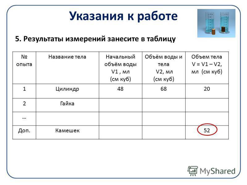 Указания к работе 5. Результаты измерений занесите в таблицу опыта Название тела Начальный объём воды V1, мл (см куб) Объём воды и тела V2, мл (см куб) Объем тела V = V1 – V2, мл (см куб) 1Цилиндр 486820 2Гайка … Доп.Камешек 52