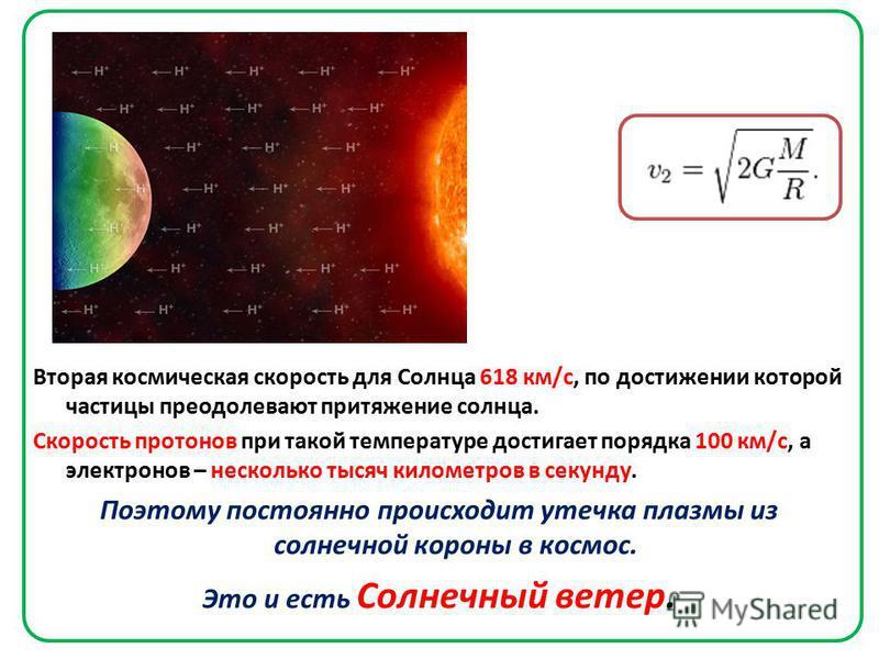 Вторая космическая скорость для Солнца 618 км/с, по достижении которой частицы преодолевают притяжение солнца. Скорость протонов при такой температуре достигает порядка 100 км/с, а электронов – несколько тысяч километров в секунду. Поэтому постоянно