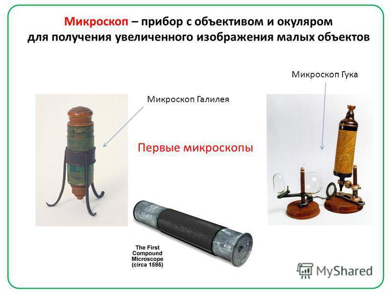 Микроскоп – прибор с объективом и окуляром для получения увеличенного изображения малых объектов Первые микроскопы Микроскоп Галилея Микроскоп Гука
