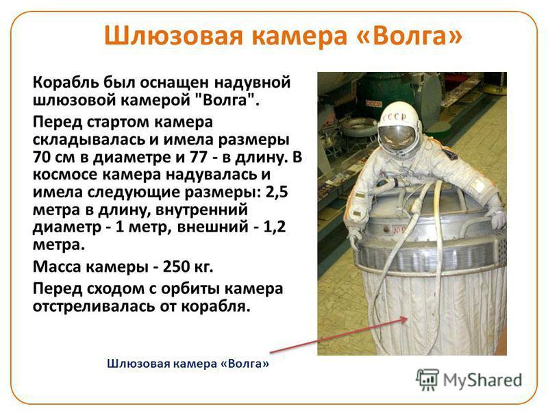 Шлюзовая камера «Волга» Корабль был оснащен надувной шлюзовой камерой