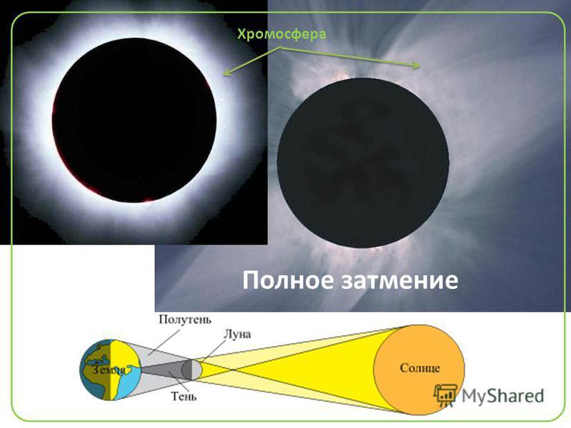 Полное затмение Хромосфера