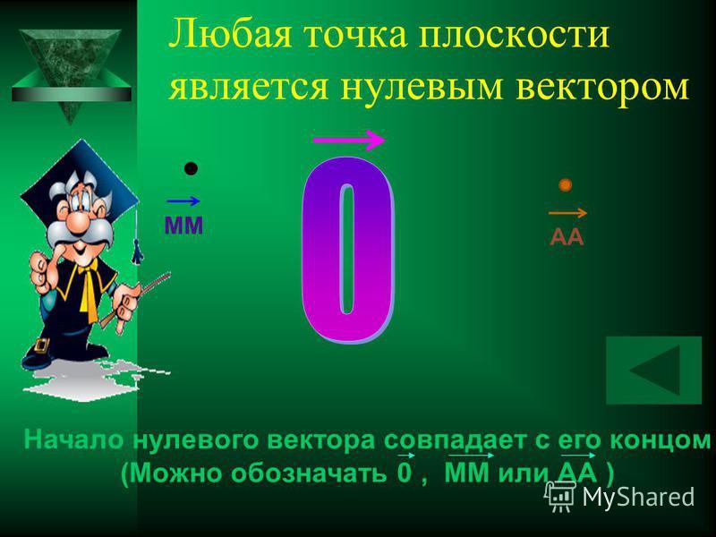 Начало нулевого вектора совпадает с его концом (Можно обозначать 0, ММ или АА ) ММ АА Любая точка плоскости является нулевым вектором