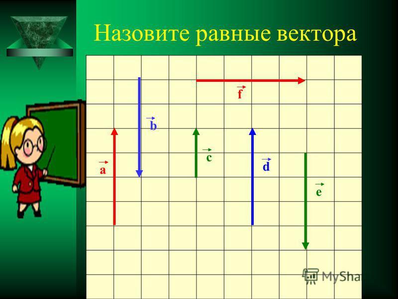 Назовите равные вектора а b c d e f