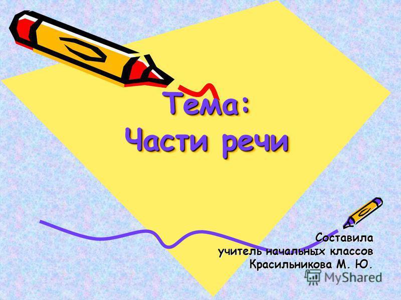 Тема: Части речи Составила учитель начальных классов Красильникова М. Ю.