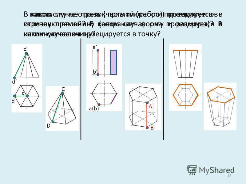 А В а а(b) b В каком случае отрезок прямой (ребро) проецируется в истинную величину (сохраняет форму и размеры)? В каком случае он проецируется в точку? с d d c D C В каком случае грань (часть плоскости) проецируется в отрезок прямой? В каком случае
