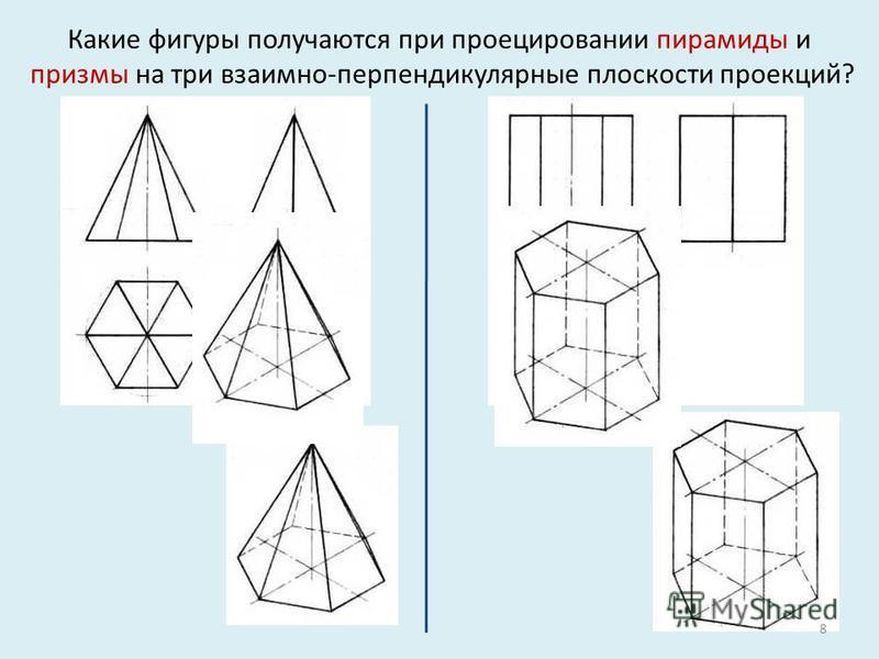 Какие фигуры получаются при проецировании пирамиды и призмы на три взаимно-перпендикулярные плоскости проекций? 8