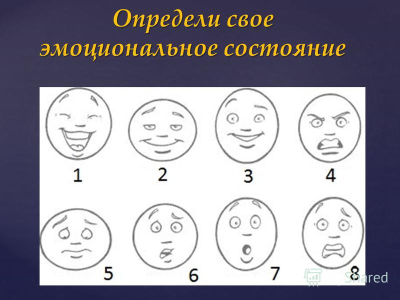 Определи свое эмоциональное состояние