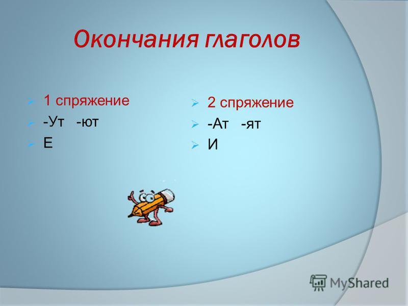 Окончания глаголов 1 спряжение -Ут -ют Е 2 спряжение -Ат -ят И