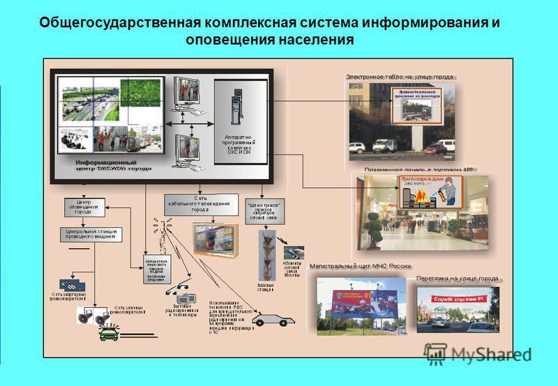 Общегосударственная комплексная система информирования и оповещения населения