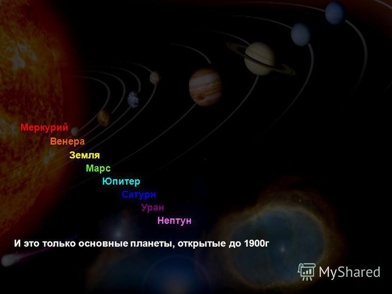Меркурий Венера Земля Марс Юпитер Сатурн Уран Нептун И это только основные планеты, открытые до 1900 г
