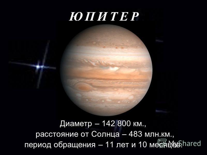 Ю П И Т Е РЮ П И Т Е Р Диаметр – 142 800 км., расстояние от Солнца – 483 млн.км., период обращения – 11 лет и 10 месяцев.