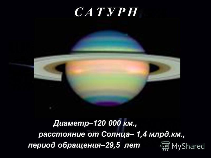 С А Т У Р НС А Т У Р Н Диаметр–120 000 км., расстояние от Солнца– 1,4 млрд.км., период обращения–29,5 лет