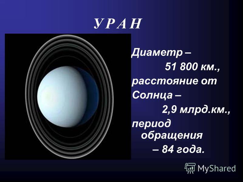 У Р А НУ Р А Н Диаметр – 51 800 км., расстояние от Солнца – 2,9 млрд.км., период обращения – 84 года.