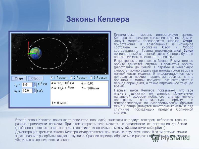 Законы Кеплера Динамическая модель иллюстрирует законы Кеплера на примере движения спутника Земли. Запуск модели производится кнопкой Старт, приостановка и возвращение в исходное состояние – кнопками Стоп и Сброс соответственно. Группа переключателей