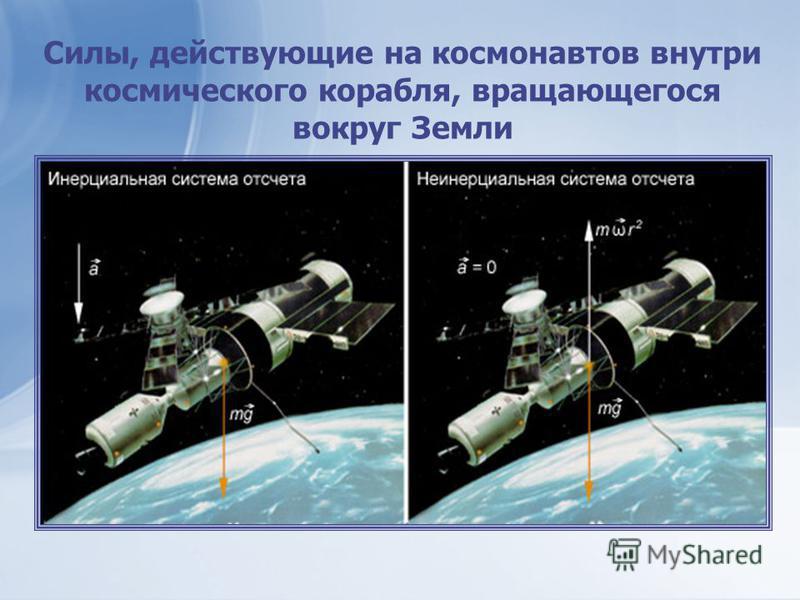 Силы, действующие на космонавтов внутри космического корабля, вращающегося вокруг Земли