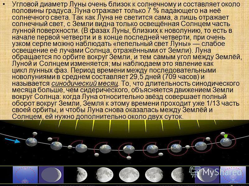 Угловой диаметр Луны очень близок к солнечному и составляет около половины градуса. Луна отражает только 7 % падающего на неё солнечного света. Так как Луна не светится сама, а лишь отражает солнечный свет, с Земли видна только освещённая Солнцем час