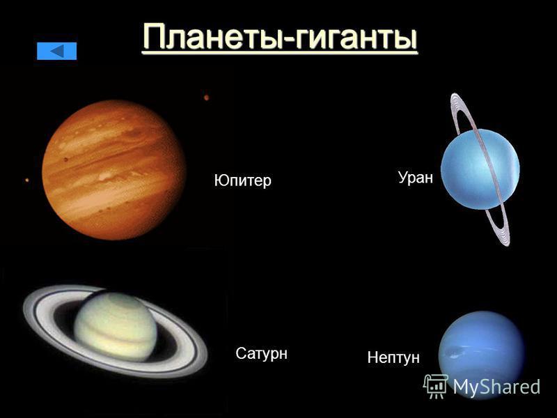 Планеты-гиганты Юпитер Нептун Уран Сатурн
