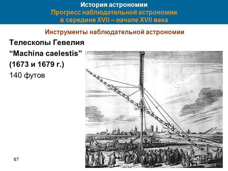 6718 История астрономии Прогресс наблюдательной астрономии в середине XVII – начале XVII века Инструменты наблюдательной астрономии Телескопы Гевелия Machina caelestis (1673 и 1679 г.) 140 футов