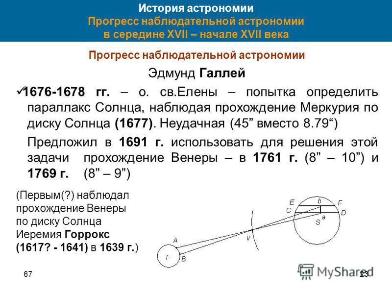 6723 История астрономии Прогресс наблюдательной астрономии в середине XVII – начале XVII века Прогресс наблюдательной астрономии Эдмунд Галлей 1676-1678 гг. – о. св.Елены – попытка определить параллакс Солнца, наблюдая прохождение Меркурия по диску С