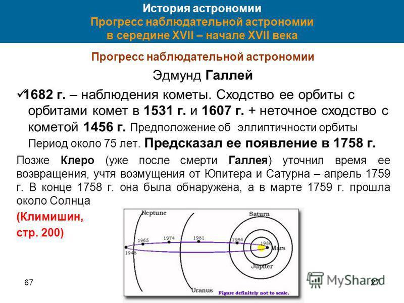 6727 История астрономии Прогресс наблюдательной астрономии в середине XVII – начале XVII века Прогресс наблюдательной астрономии Эдмунд Галлей 1682 г. – наблюдения кометы. Сходство ее орбиты с орбитами комет в 1531 г. и 1607 г. + неточное сходство с