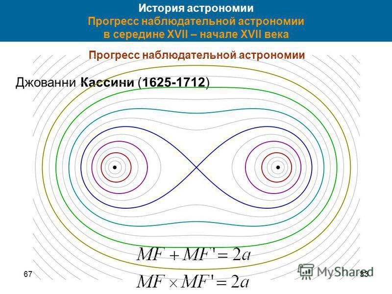 6733 История астрономии Прогресс наблюдательной астрономии в середине XVII – начале XVII века Прогресс наблюдательной астрономии Джованни Кассини (1625-1712)