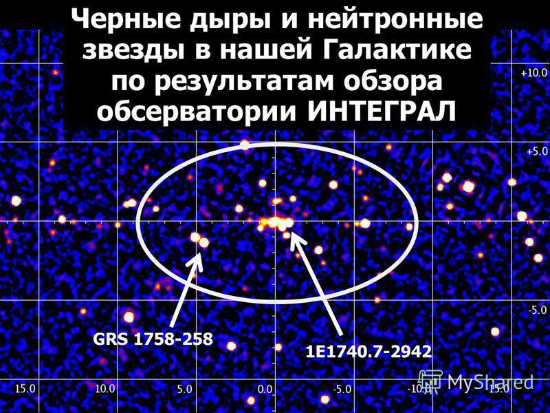 Черные дыры и нейтронные звезды в нашей Галактике по результатам обзора обсерватории ИНТЕГРАЛ GRS 1758-258 1E1740.7-2942