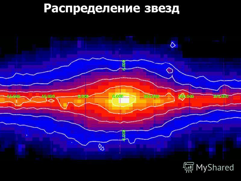 Распределение звезд