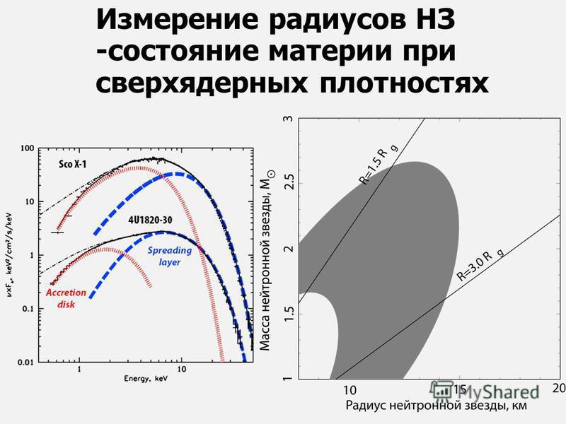-состояние материи при сверх ядерных плотностях