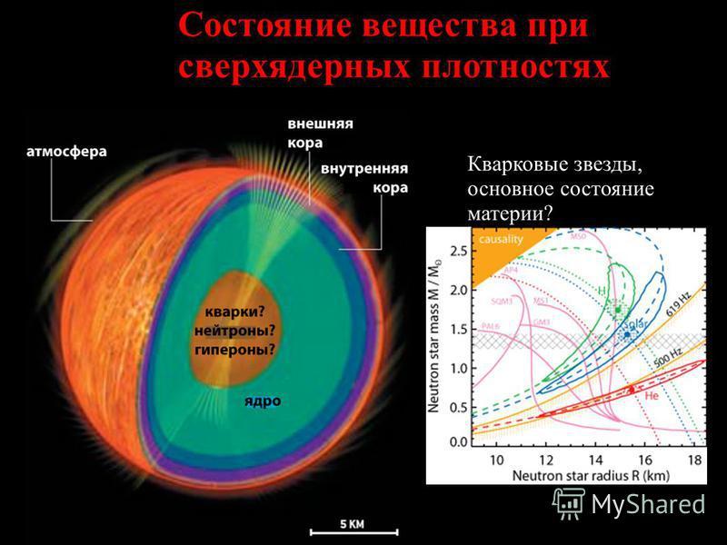 Состояние вещества при сверх ядерных плотностях Кварковые звезды, основное состояние материи?