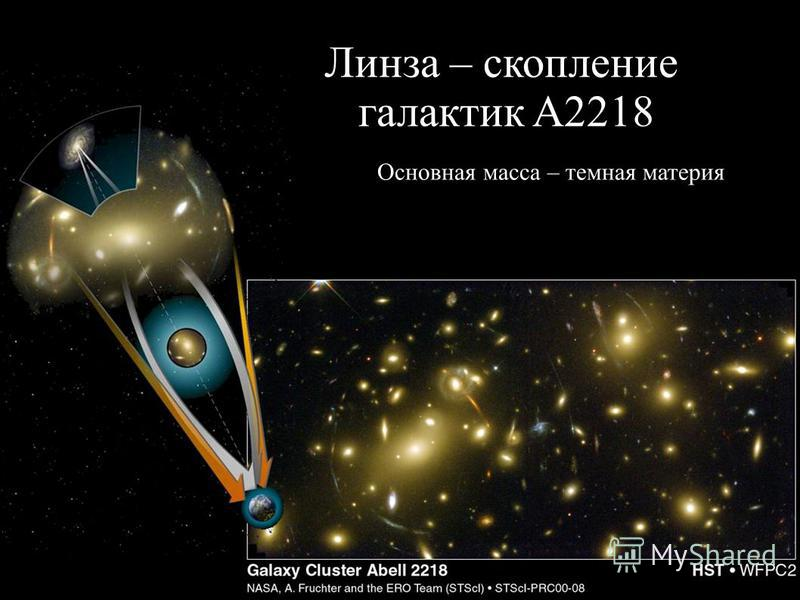 Линза – скопление галактик A2218 Основная масса – темная материя