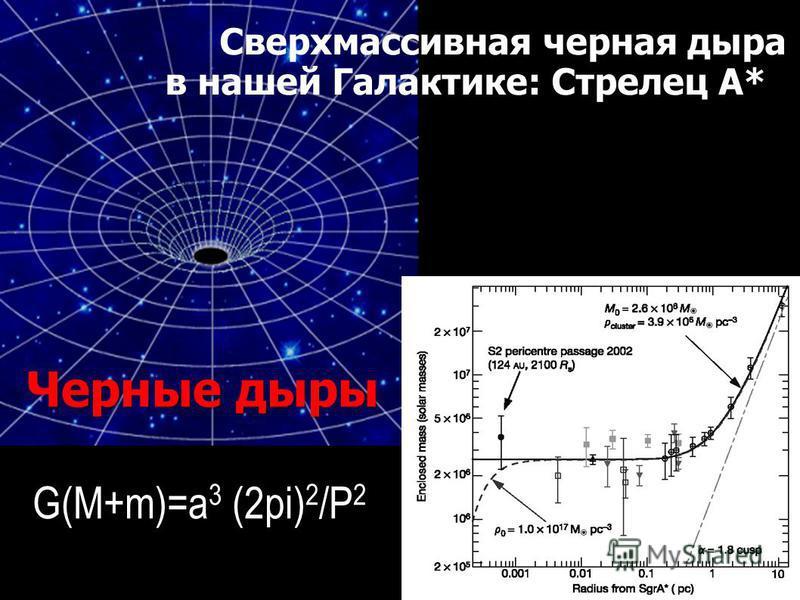Сверхмассивная черная дыра в нашей Галактике: Стрелец A* G(M+m)=a 3 (2pi) 2 /P 2 Черные дыры
