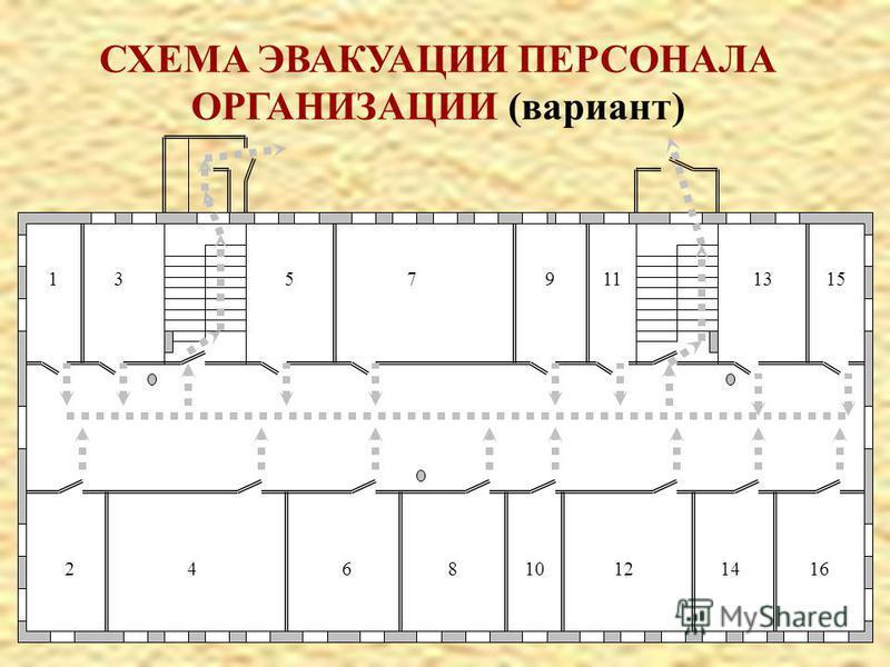 НОРМЫ КОМПЛЕКТАЦИИ ПОЖАРНЫХ ЩИТОВ п/п Наименование инструмента и инвентаря Тип щита АБЕ 1. Огнетушители ОП-10 (или ОП-5, для щита Е-ОУ-5) 1 (2) 1 (2) 1 (2) 2.Лом 11- 3.Багор 1-- 4. Крюк с деревянной рукояткой--1 5.Ведро 21- 6. Комплект для резки эл.