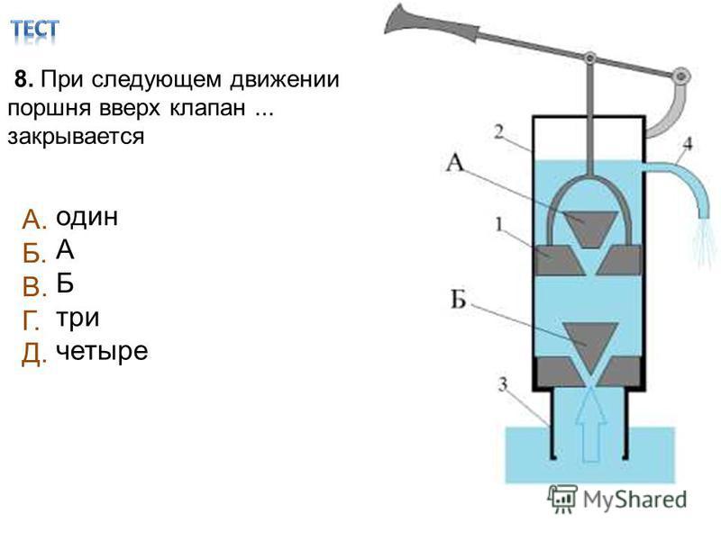8. При следующем движении поршня вверх клапан... закрывается один А Б три четыре А. Б. В. Г. Д.