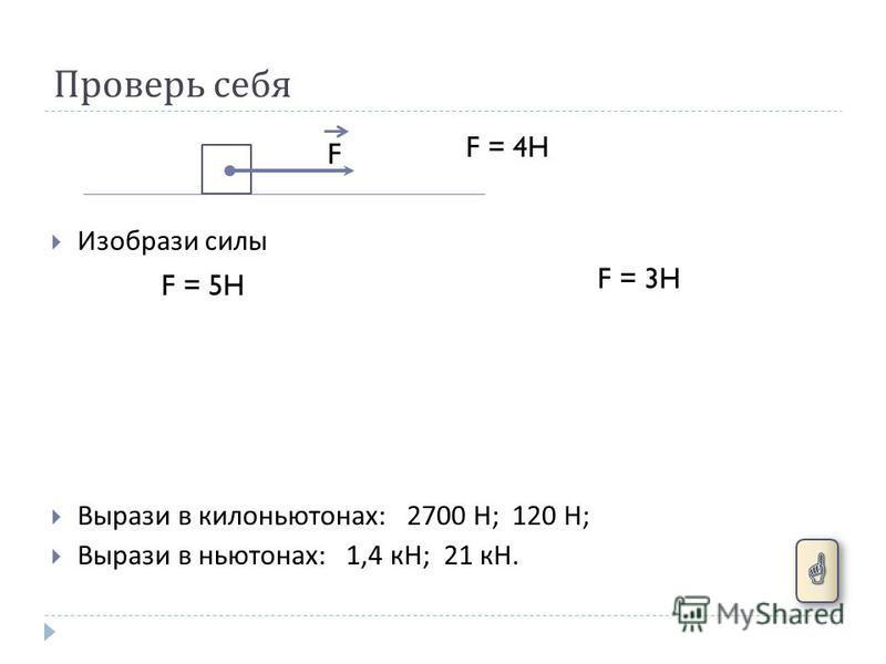 Проверь себя Изобрази силы Вырази в килоньютонах : 2700 Н ; 120 Н ; Вырази в ньютонах : 1,4 кН ; 21 кН. F F = 4H F = 5H F = 3H
